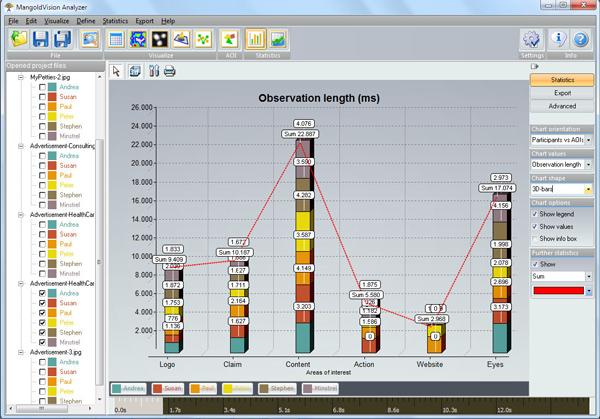 screenshot_MV_Statistics_Bars2[1]