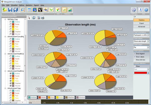 screenshot_MV_Statistics_PieChart2[1]